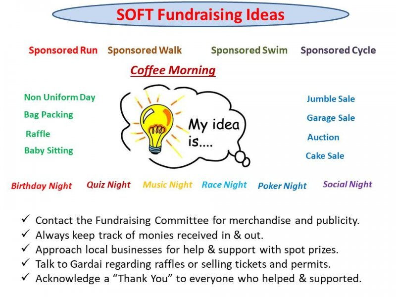 SOFT Fundraising Ideas for Trisomy13 and Trisomy18